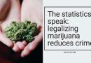 The Statistics Speak: Legalizing Marijuana Reduces Crime